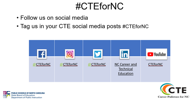 CTE for NC links