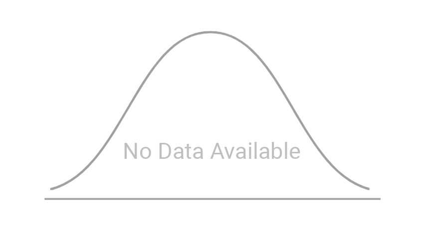 Data Not Available